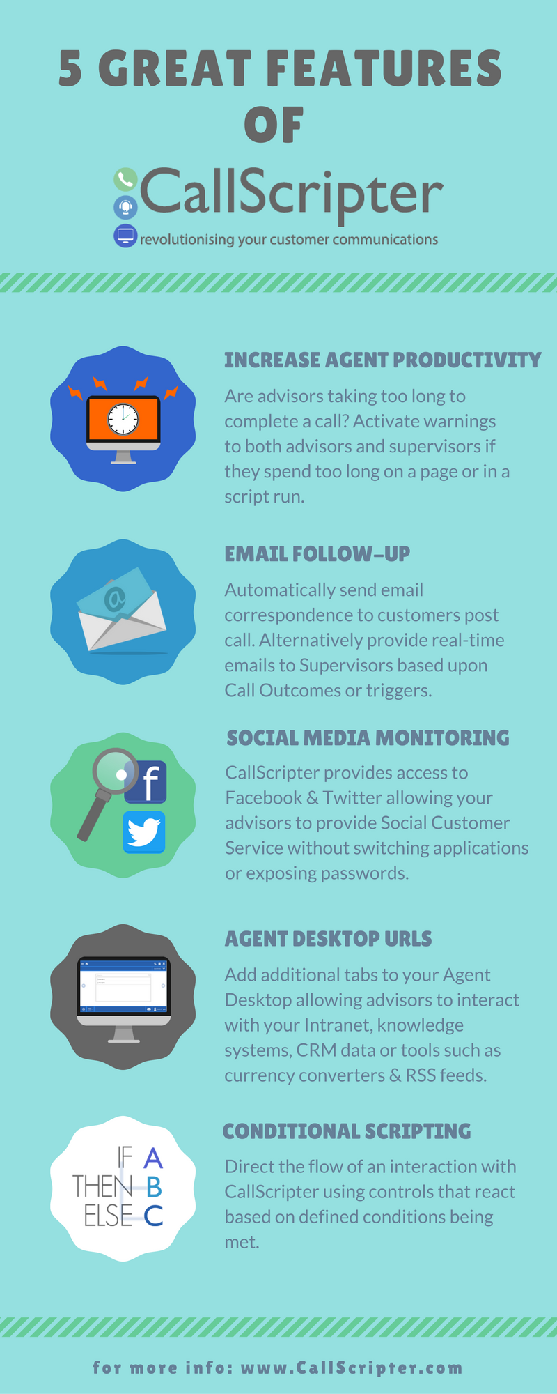 5 Features of CallScripter